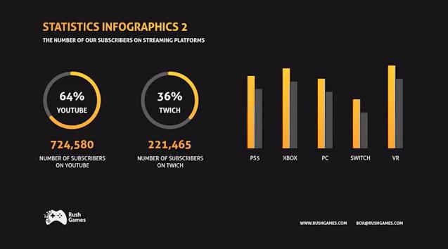AE模板-商务企业公司信息数据统计图文报表展示 Company Infographics Presentation