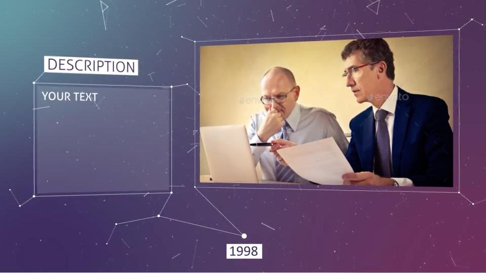 AE模板:公司企业发展历程时间轴图文介绍展示 Corporate Timeline
